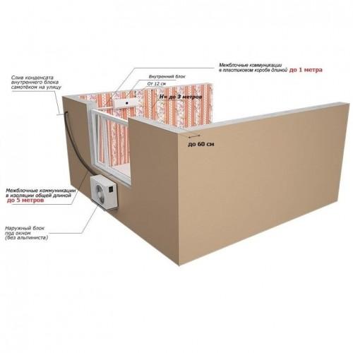 Стандартный монтаж настенной сплит-системы до 2.9 кВт